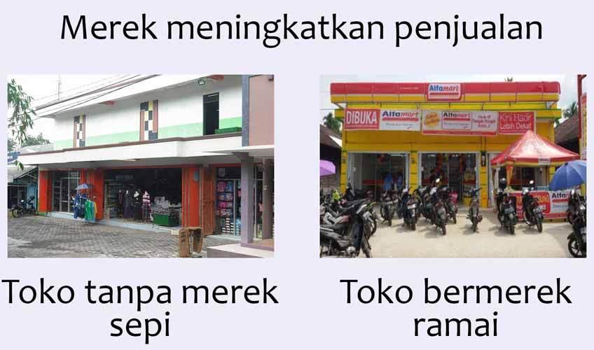 Pendaftaran Merk Dagang Untuk UKM | Pendaftaran Merek Dagang Sumatera Utara