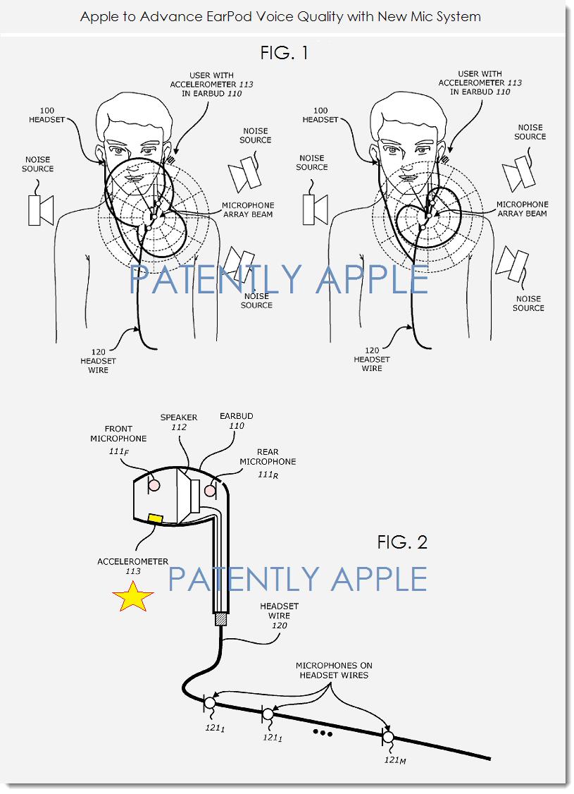 Apple to dramatically advance the quality of their earpod mic rh patentlyapple apple iphone headphone wiring diagram apple earphone wiring diagram