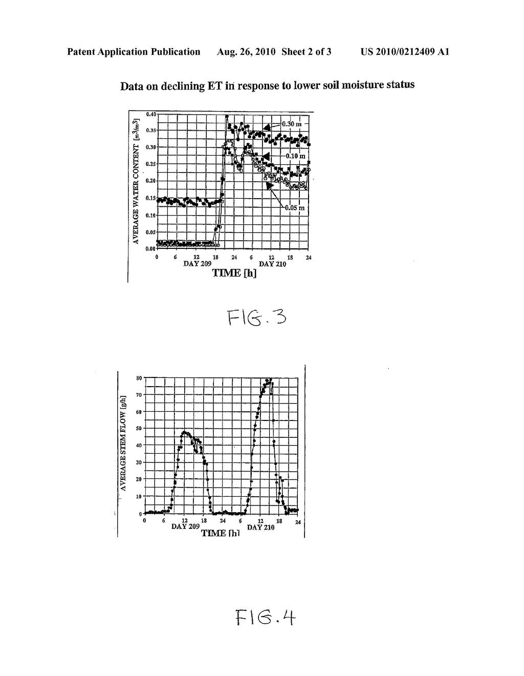 Evapotranspiration Diagram
