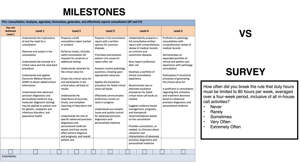 Milestones vs Survey