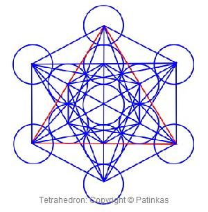 Metatron Tetrahedron