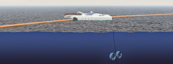 Clean up the Pacific Garbage Patch? Not as easy as it sounds! #STEM #eco #ocean #plastic