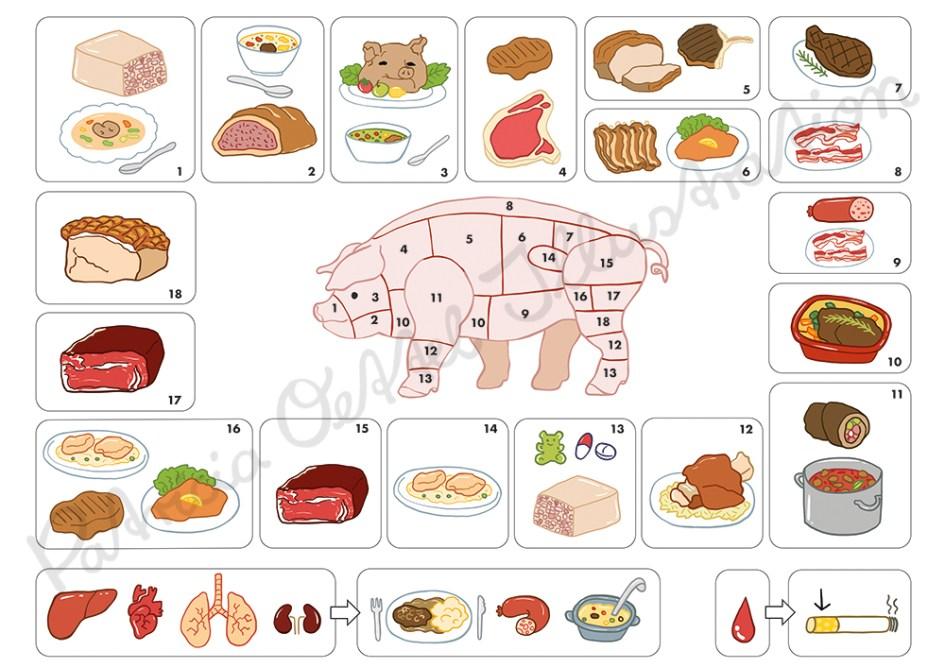 Illustration Nutztier Schwein Patricia Oettel Illustration