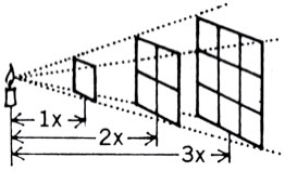 kvadraten