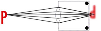 skaerpepunktoskarp