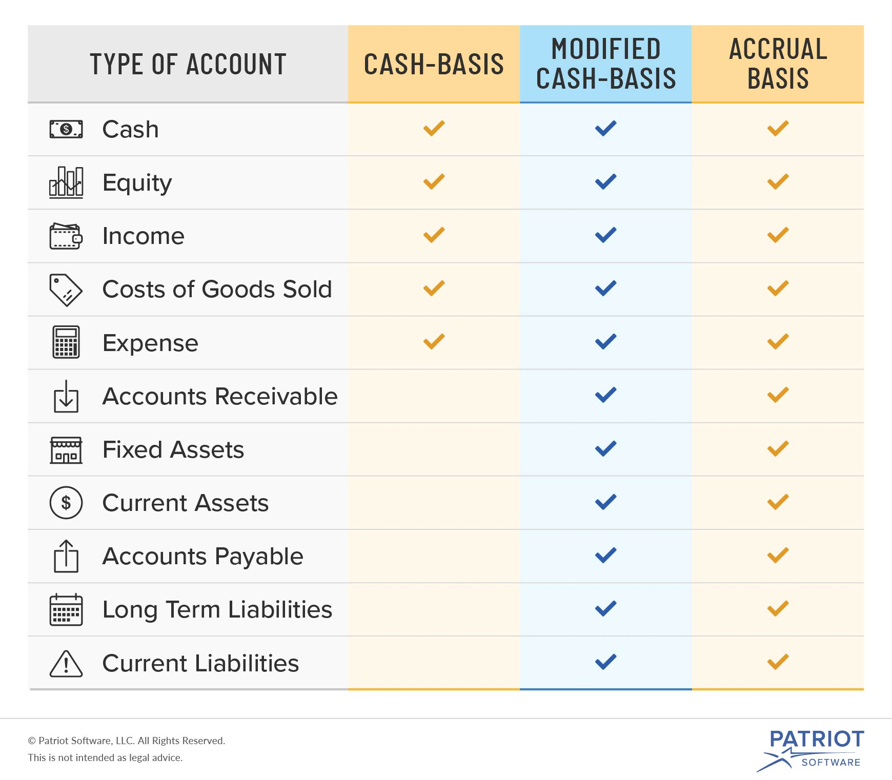 Accounts Receivable T Chart Accounting