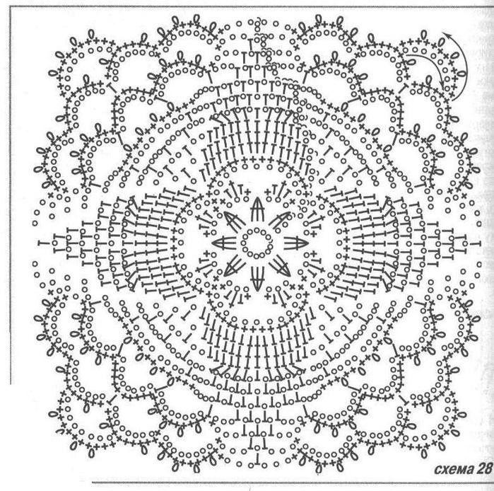 Moderno Crochet Patrones Superiores Festooning - Patrón de Vestido ...