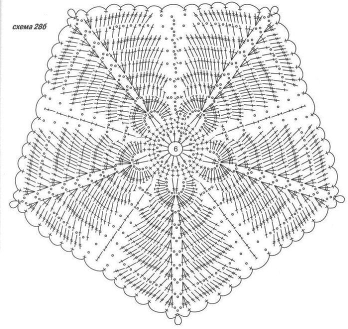 vestido de verano con guantes a crochet - grafico 3