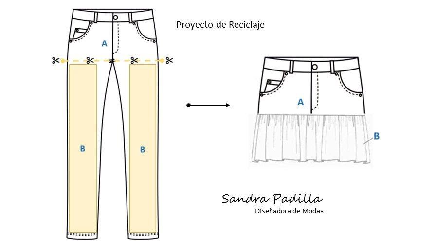 Cómo hacer una falda de un pantalón vaquero - Patrones gratis