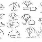 Variación tipos de cuellos