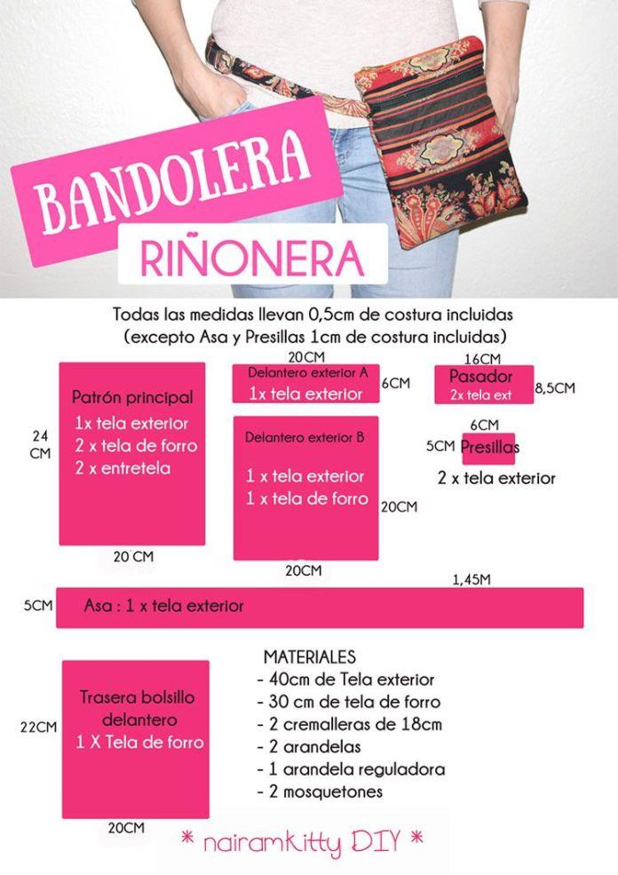 Patrón de Bandolera Riñonera