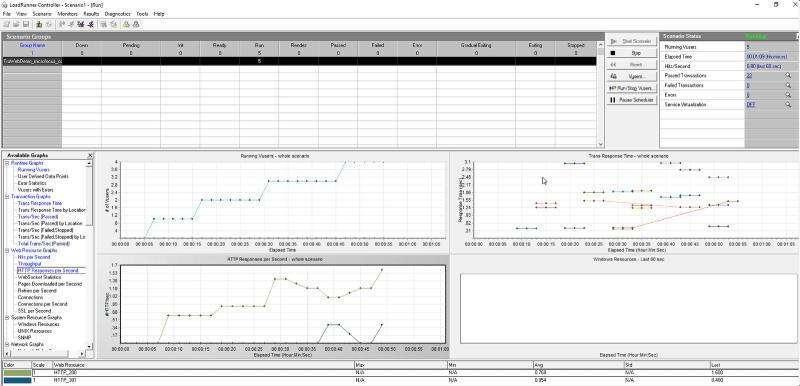 Patson USA LoadRunner Micro Focus Microfocus Performance Testing Patsonusa