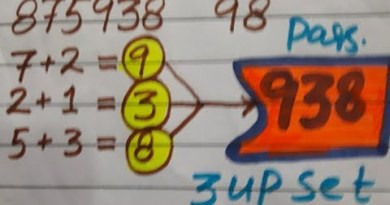 Thailand Lotto 3up scream Location 16-3-2020 | Thailand Lotto Consequence 16 March 2020