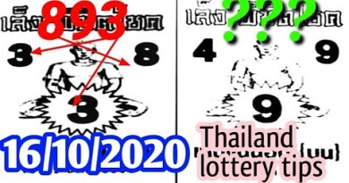 Magazine Compare | Thailand lottery solutions 16/10/2020