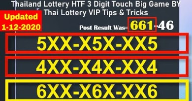 1-12-2020 Thailand Lottery HTF 3 Digit Touch Immense Game BY Thai Lottery VIP Tricks & Programs