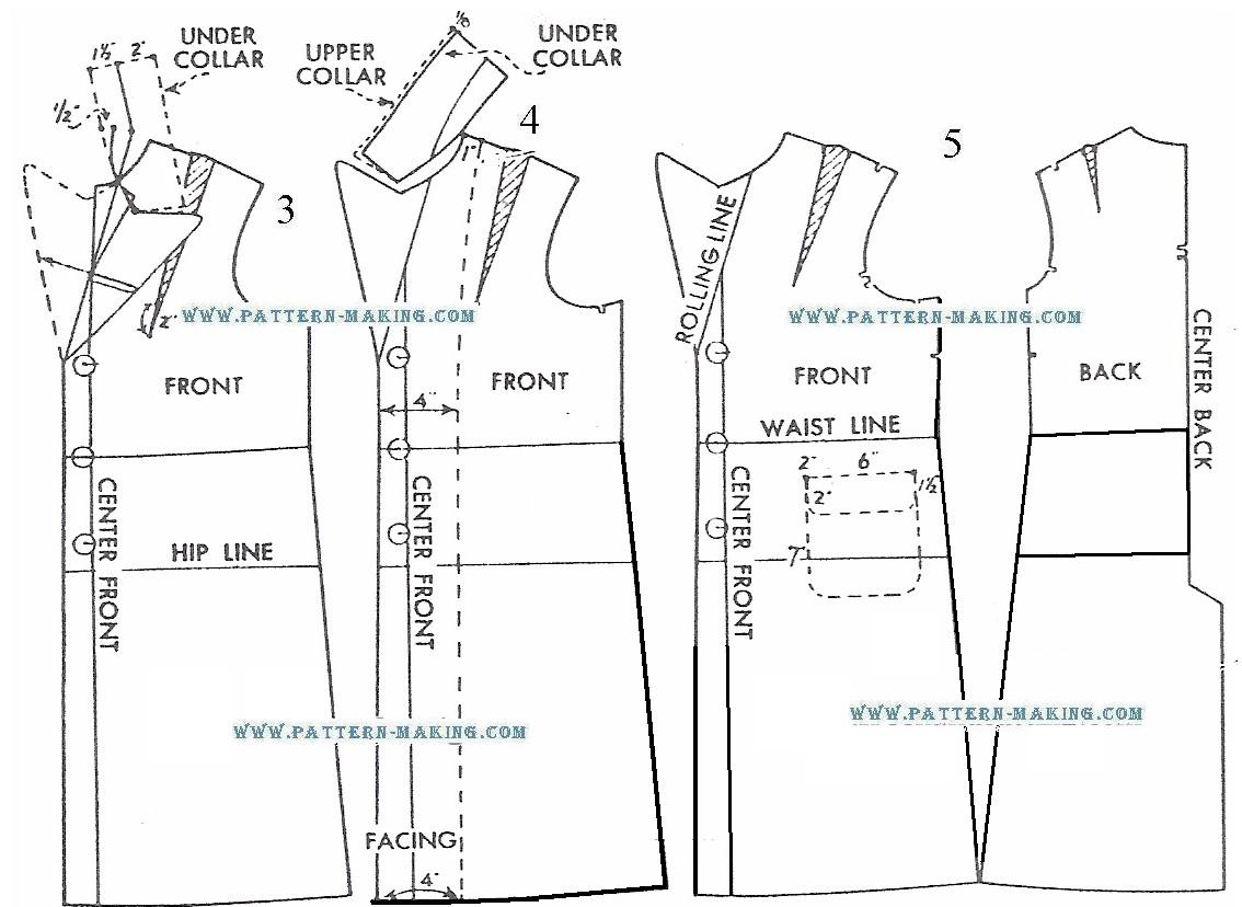 How To Draft The Box Coat