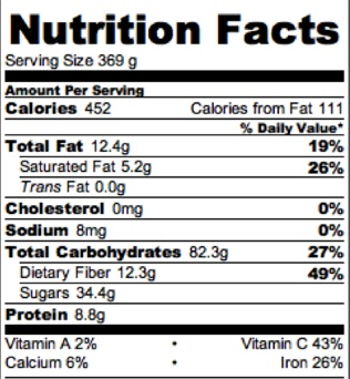 nutrition facts copy