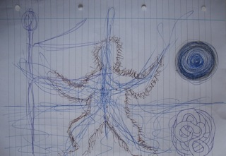 Body Mind Image Drawing
