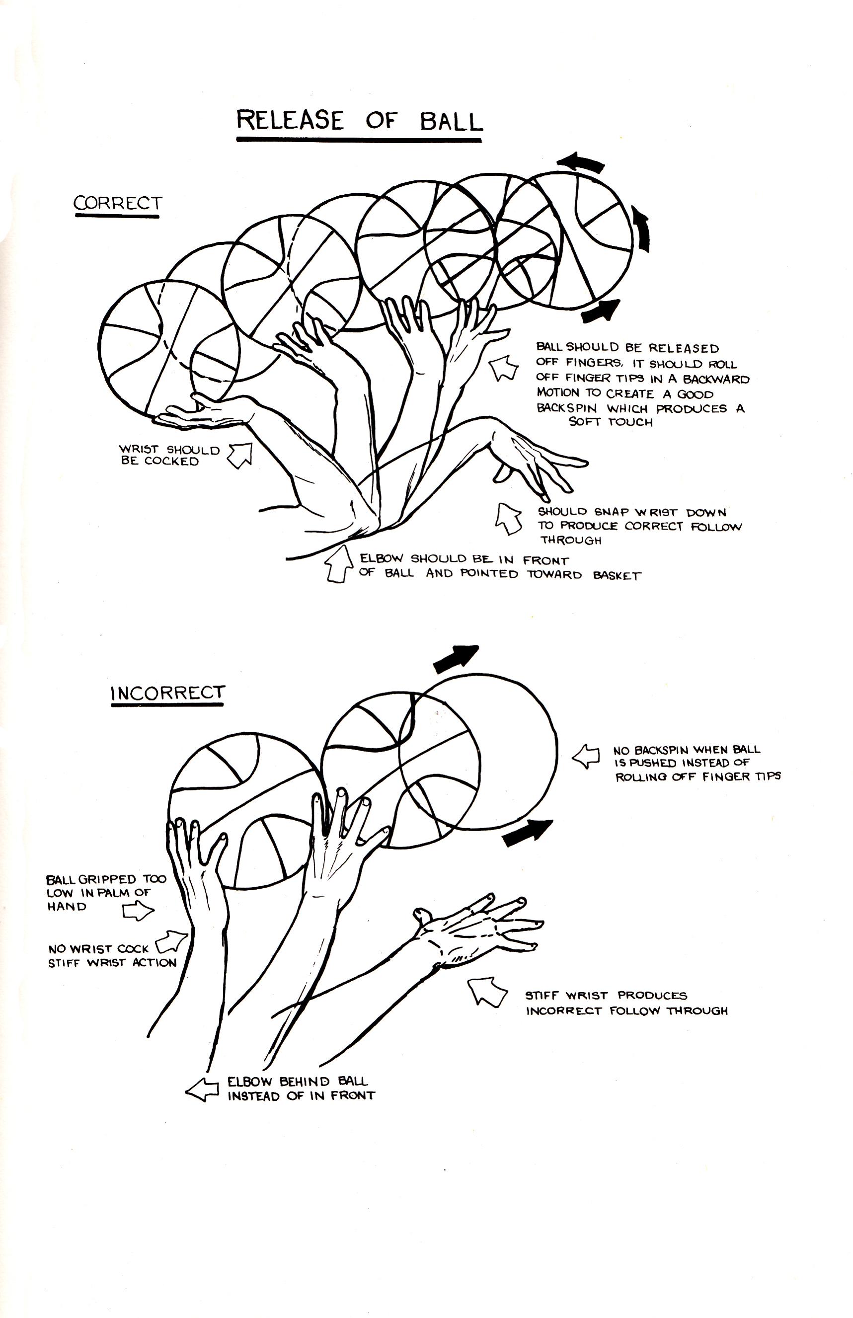 Basketball Diagrams