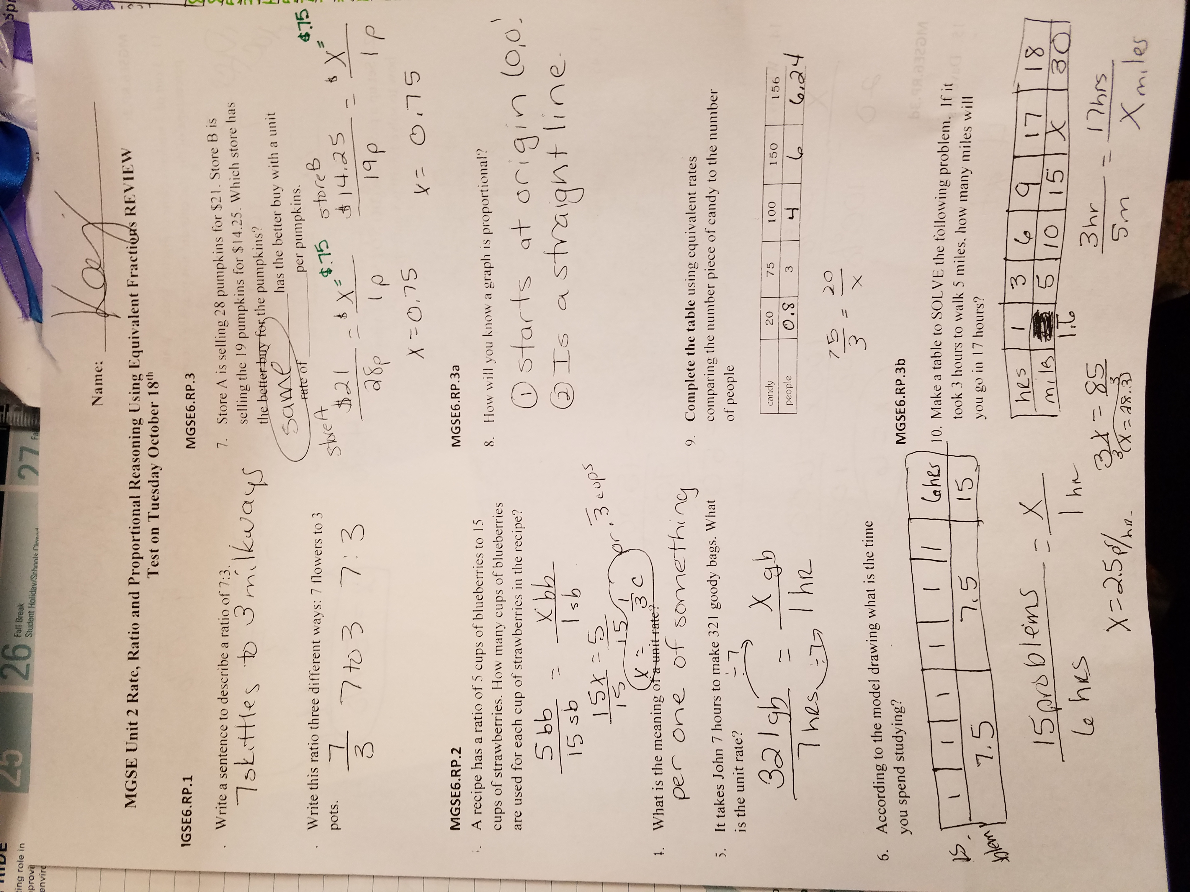 Unit 5 Systems Of Equations Inequalities Answer Key Gina