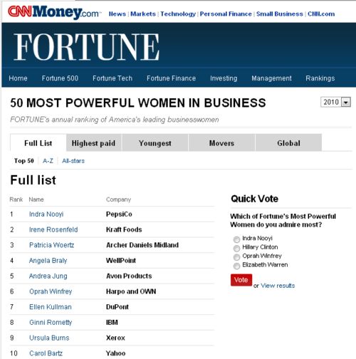 50 Most Powerful Women in Business by @Fortune