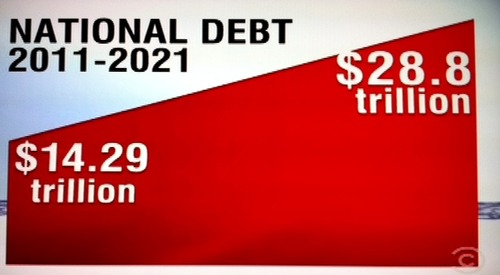 Before Spending Cuts… After Spending Cuts