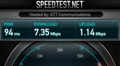 Panera Bread at Town Center has the fastest WiFI speeds in town