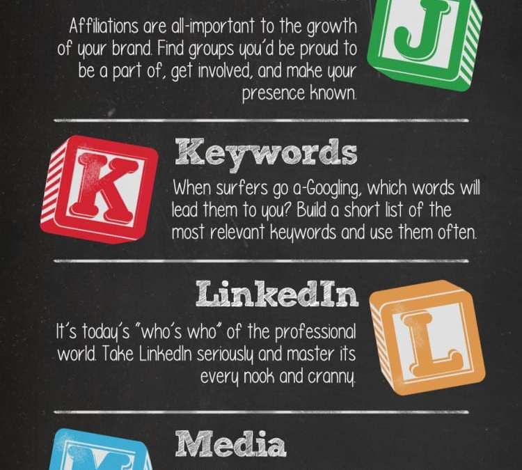 Here are the Building Blocks of Personal Branding
