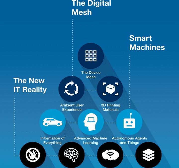 Gartner Identifies the Top 10 Strategic Technology Trends for 2016