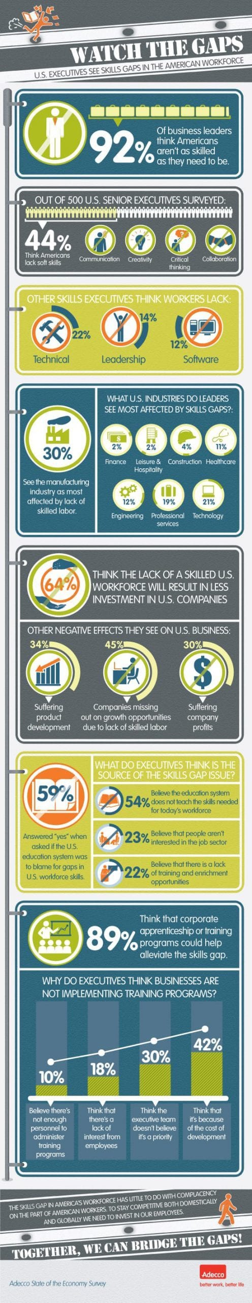 watch-the-gaps-infographic-2164983