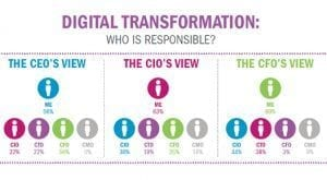 ifs-digital-transformation-survey-300x165-jpg