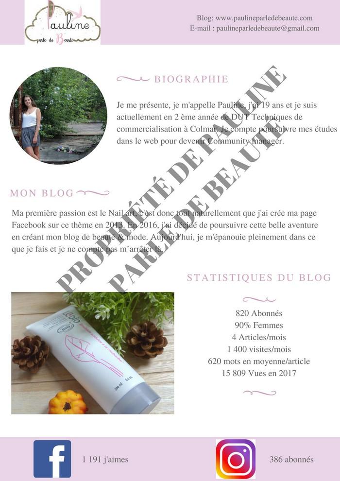 media kit blog