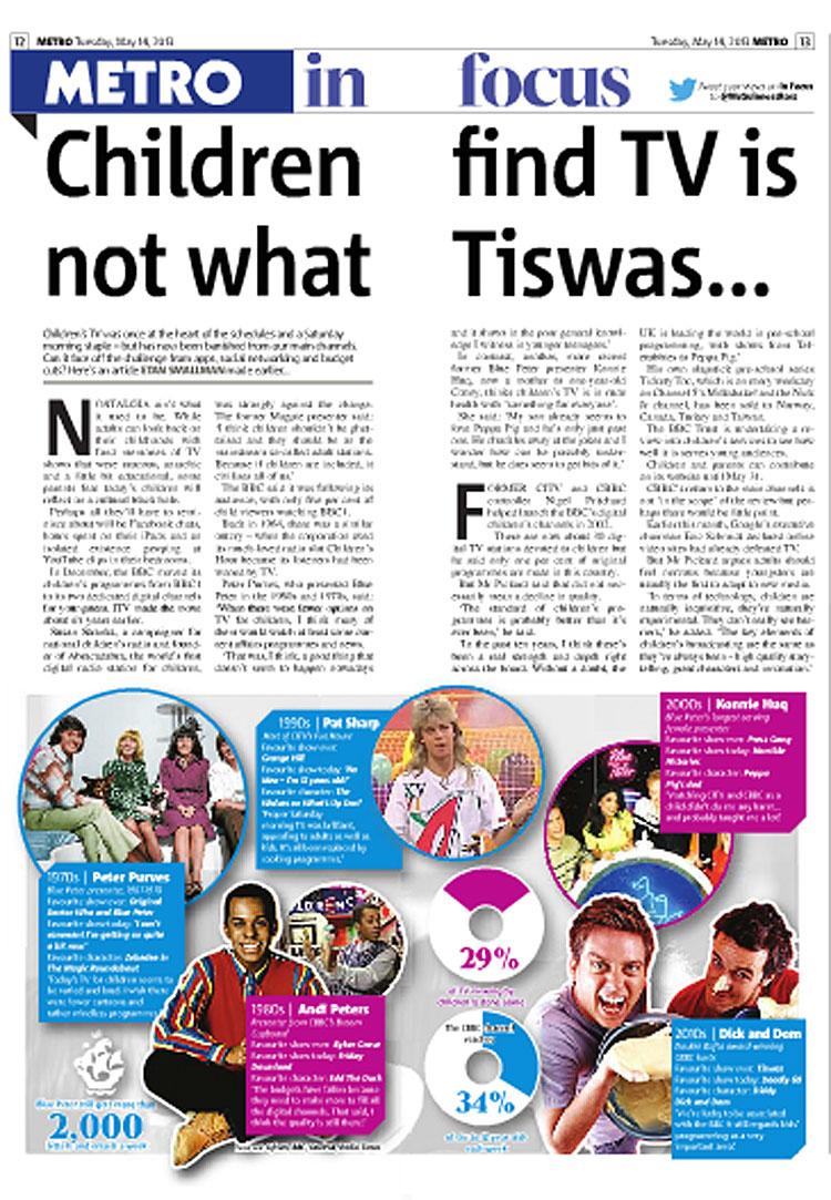 Children's TV Not What Tiswas