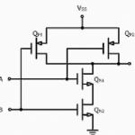 Circuito interno de um porta AND CMOS