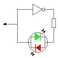 Fig. 3 - Ponta detector de nível lógico