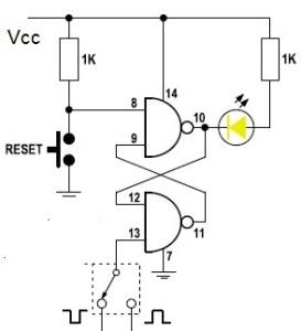 Fig. 5 - Flip flop construído com portas NAND