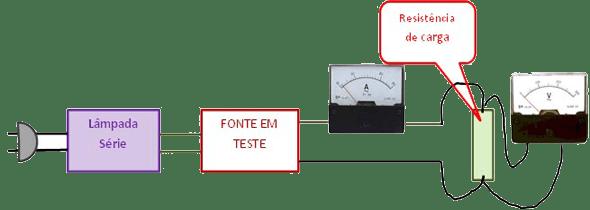 Set up teste de fonte com carga