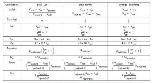 Tabela de fórmulas para o projeto com MC34063