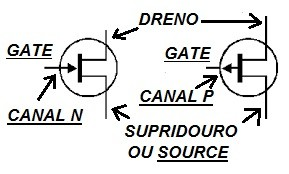 Fig.8 - Simbologia dos JFETs