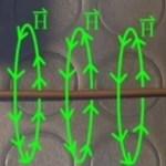 Fig.6 - Linhas de campo magnético