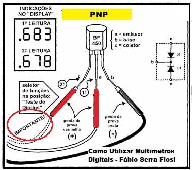 Teste de um transistor PNP com multímetro digital