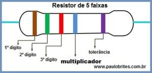 Resistor de 5 faixas
