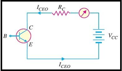 Fig.3 - Corrente de fuga coletor-emissor