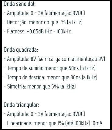 Especificações do gerador de funções com XR2206