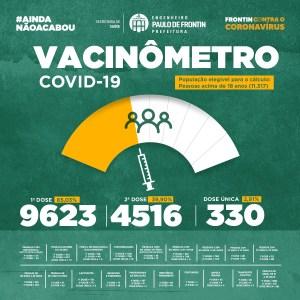 Read more about the article Vacinômetro Atualizado