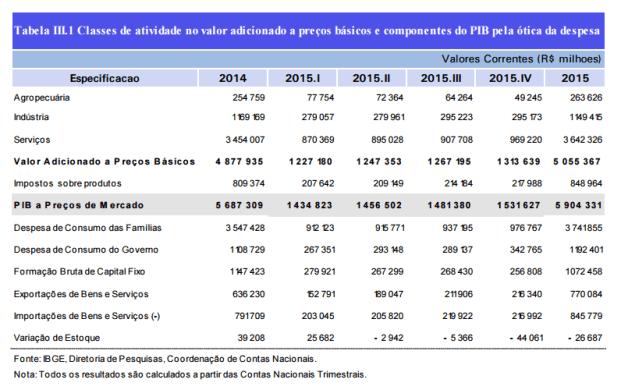 PIB2 (3)