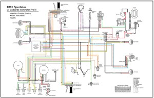 Drnikonian, Free Image For Wiring Diagrams And Engine Schematic