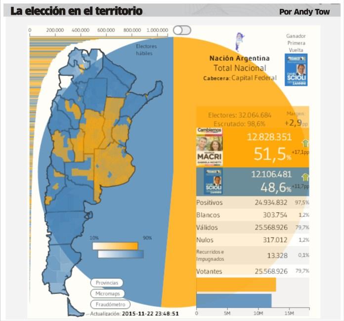 La elección en el mapa, por el politólogo Andy Tow. Fuente: http://www.letrap.com.ar/