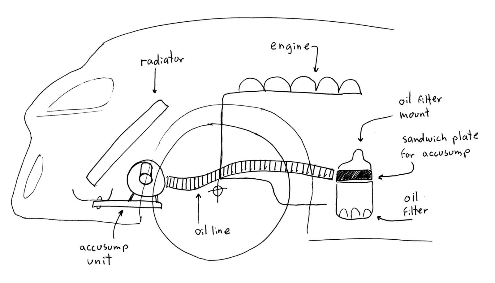 Paveglio Firebird Amp Racing Trans Am Modifications