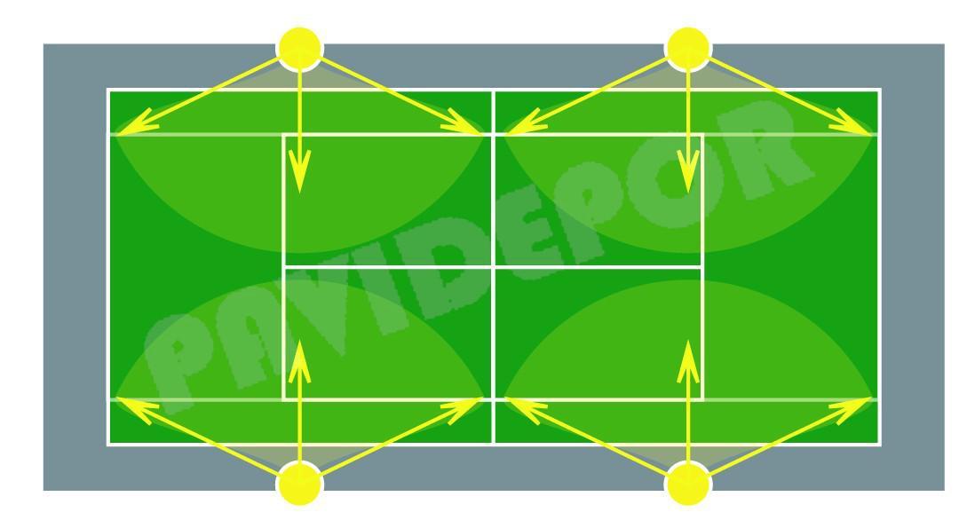 Iluminación tenis